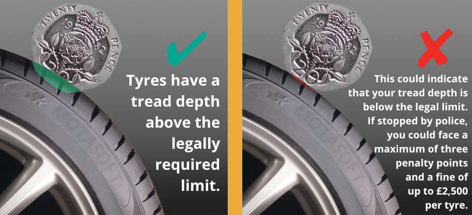 Tread depth info - Tyres Poole